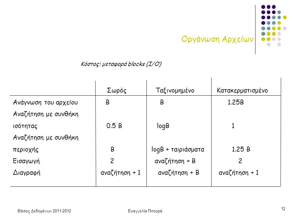 Βάσεις Δεδομένων 2011-2012Ευαγγελία Πιτουρά 12 Οργάνωση Αρχείων Σωρός Ταξινομημένο Κατακερματισμένο Ανάγνωση του αρχείου Β B 1.25B Αναζήτηση με συνθήκ