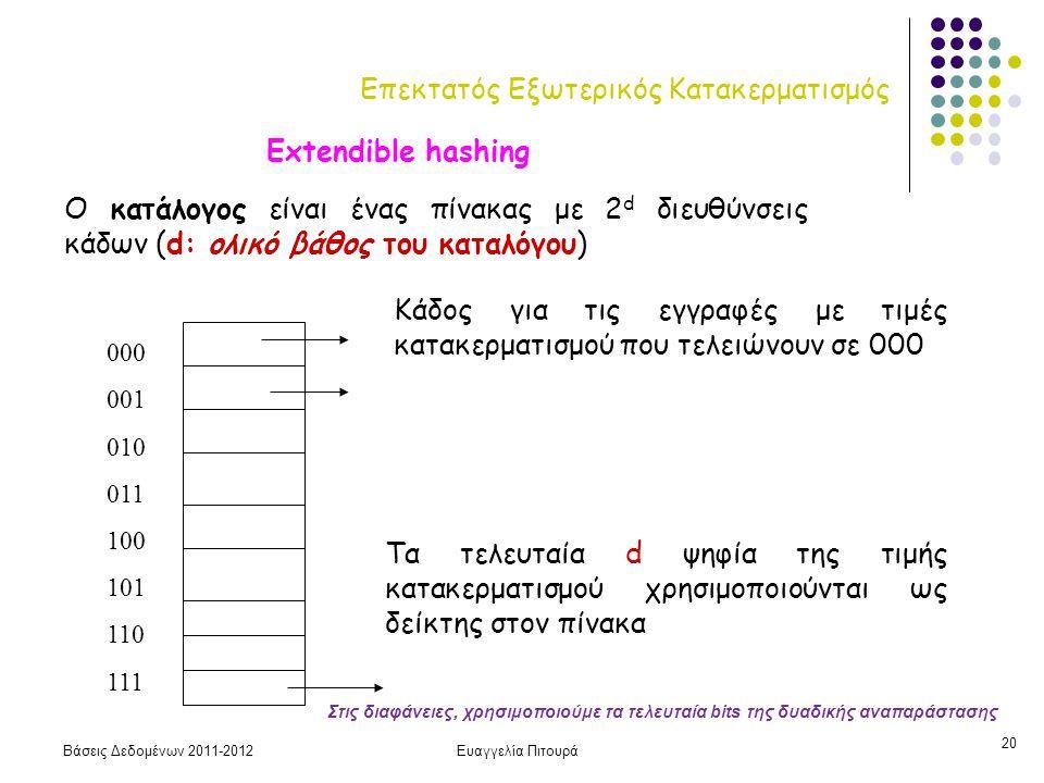 Βάσεις Δεδομένων 2011-2012Ευαγγελία Πιτουρά 20 Επεκτατός Εξωτερικός Κατακερματισμός Ο κατάλογος είναι ένας πίνακας με 2 d διευθύνσεις κάδων (d: ολικό