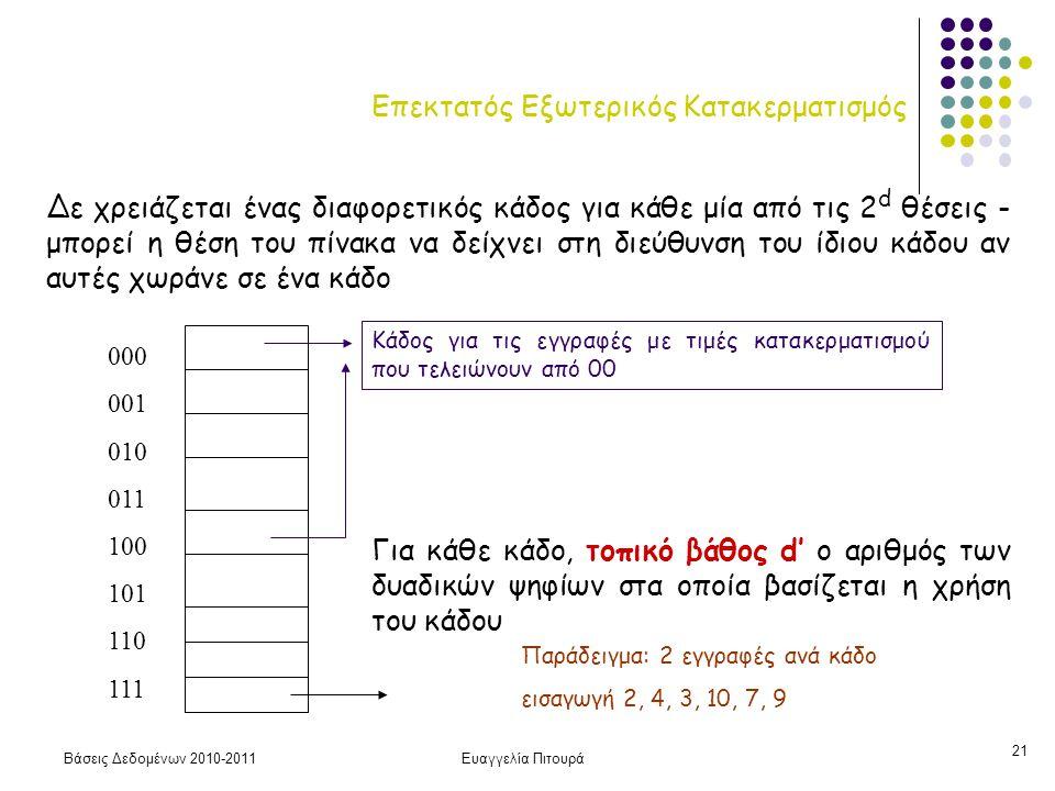 Βάσεις Δεδομένων 2010-2011Ευαγγελία Πιτουρά 21 Επεκτατός Εξωτερικός Κατακερματισμός 000 001 010 011 100 101 110 111 Κάδος για τις εγγραφές με τιμές κα