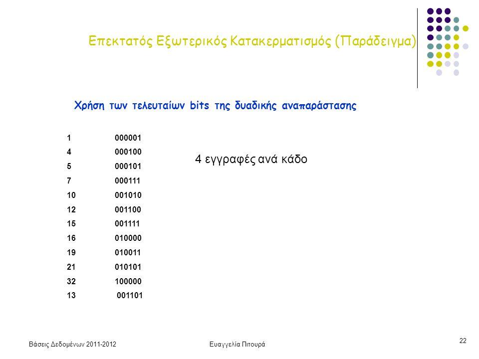 Βάσεις Δεδομένων 2011-2012Ευαγγελία Πιτουρά 22 Επεκτατός Εξωτερικός Κατακερματισμός (Παράδειγμα) Χρήση των τελευταίων bits της δυαδικής αναπαράστασης