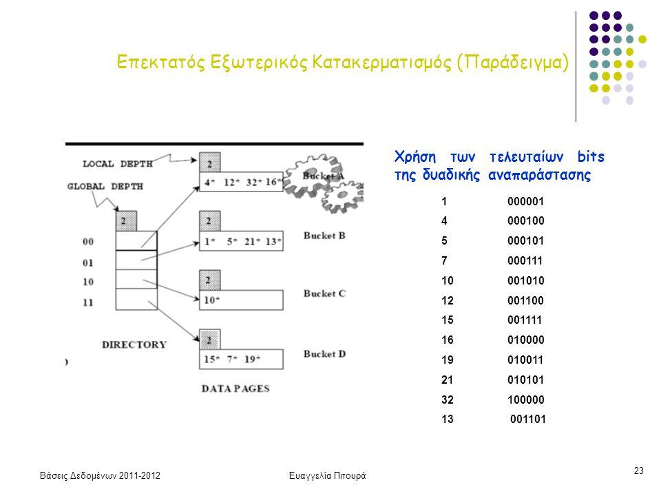 Βάσεις Δεδομένων 2011-2012Ευαγγελία Πιτουρά 23 Επεκτατός Εξωτερικός Κατακερματισμός (Παράδειγμα) Χρήση των τελευταίων bits της δυαδικής αναπαράστασης