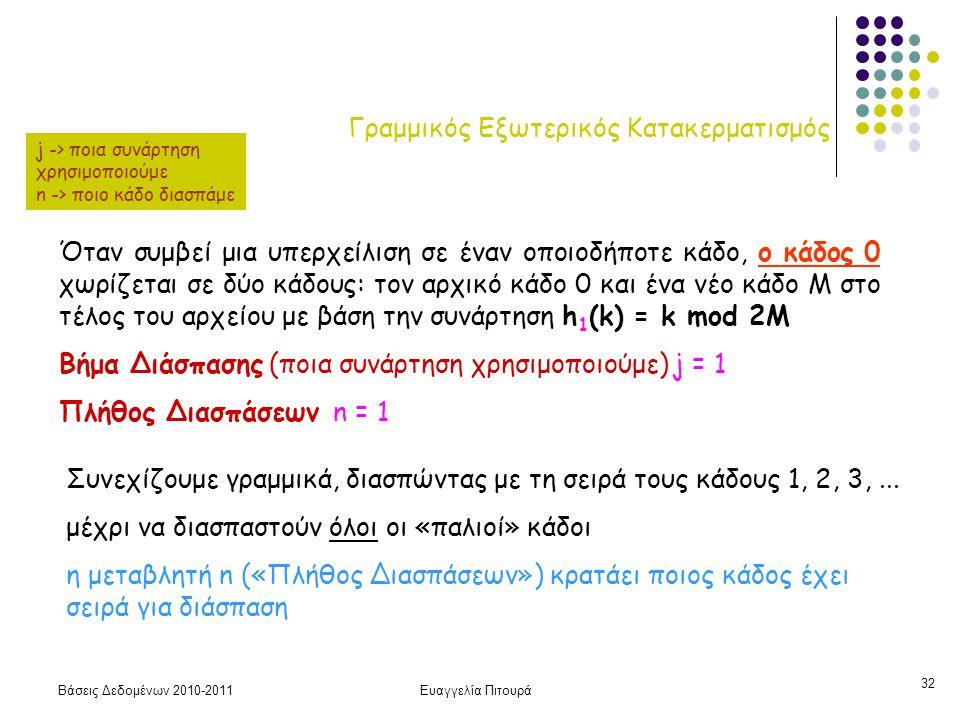 Βάσεις Δεδομένων 2010-2011Ευαγγελία Πιτουρά 32 Γραμμικός Εξωτερικός Κατακερματισμός Όταν συμβεί μια υπερχείλιση σε έναν οποιοδήποτε κάδο, ο κάδος 0 χω