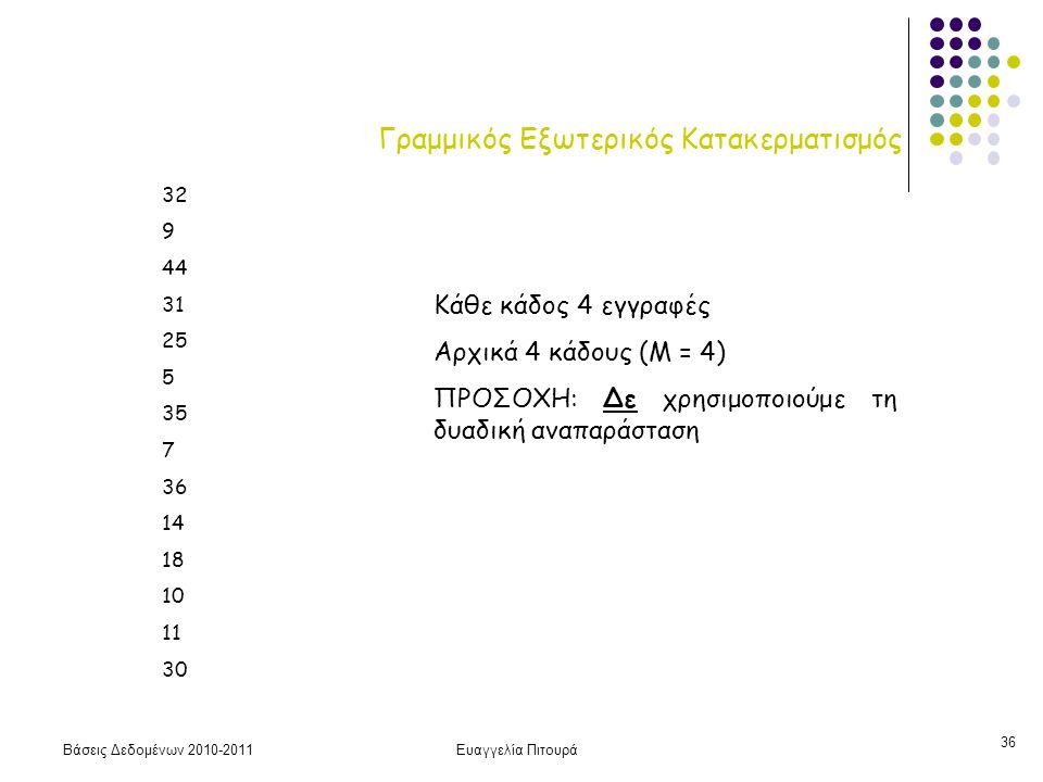 Βάσεις Δεδομένων 2010-2011Ευαγγελία Πιτουρά 36 Γραμμικός Εξωτερικός Κατακερματισμός 32 9 44 31 25 5 35 7 36 14 18 10 11 30 Κάθε κάδος 4 εγγραφές Αρχικ