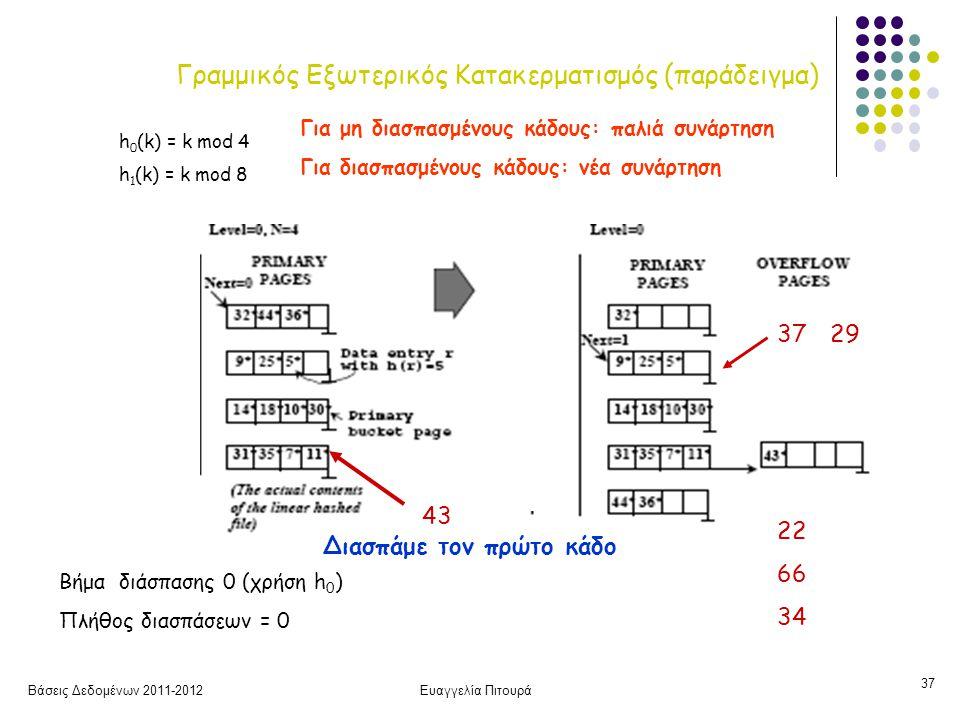 Βάσεις Δεδομένων 2011-2012Ευαγγελία Πιτουρά 37 Γραμμικός Εξωτερικός Κατακερματισμός (παράδειγμα) Βήμα διάσπασης 0 (χρήση h 0 ) Πλήθος διασπάσεων = 0 4