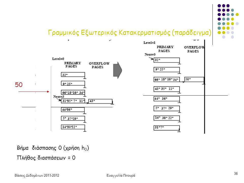 Βάσεις Δεδομένων 2011-2012Ευαγγελία Πιτουρά 38 Γραμμικός Εξωτερικός Κατακερματισμός (παράδειγμα) Βήμα διάσπασης 0 (χρήση h 0 ) Πλήθος διασπάσεων = 0 5