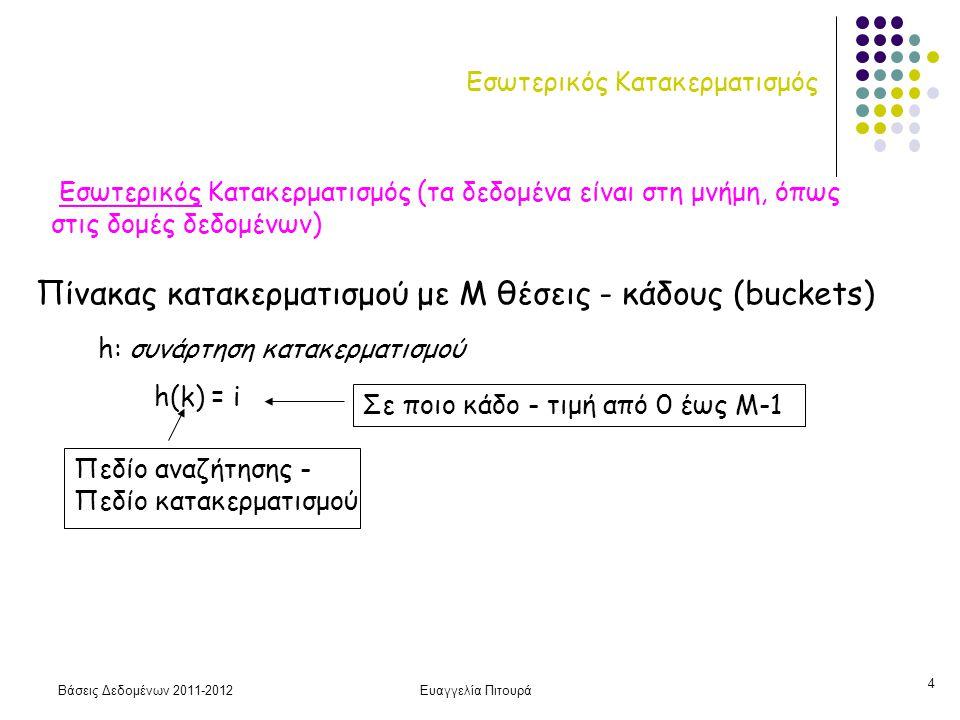 Βάσεις Δεδομένων 2011-2012Ευαγγελία Πιτουρά 15 Δυναμικός Εξωτερικός Κατακερματισμός Το αρχείο ξεκινά με ένα μόνο κάδο Μόλις γεμίσει ένας κάδος διασπάται σε δύο κάδους με βάση την τιμή του 1ου (ή τελευταίου) δυαδικού ψηφίου των τιμών κατακερματισμού -- δηλαδή οι εγγραφές που το πρώτο (τελευταίο) ψηφίο της τιμής κατακερματισμού τους είναι 1 τοποθετούνται σε ένα κάδο και οι άλλες (με 0) στον άλλο Νέα υπερχείλιση ενός κάδου οδηγεί σε διάσπαση του με βάση το αμέσως επόμενο δυαδικό ψηφίο κοκ