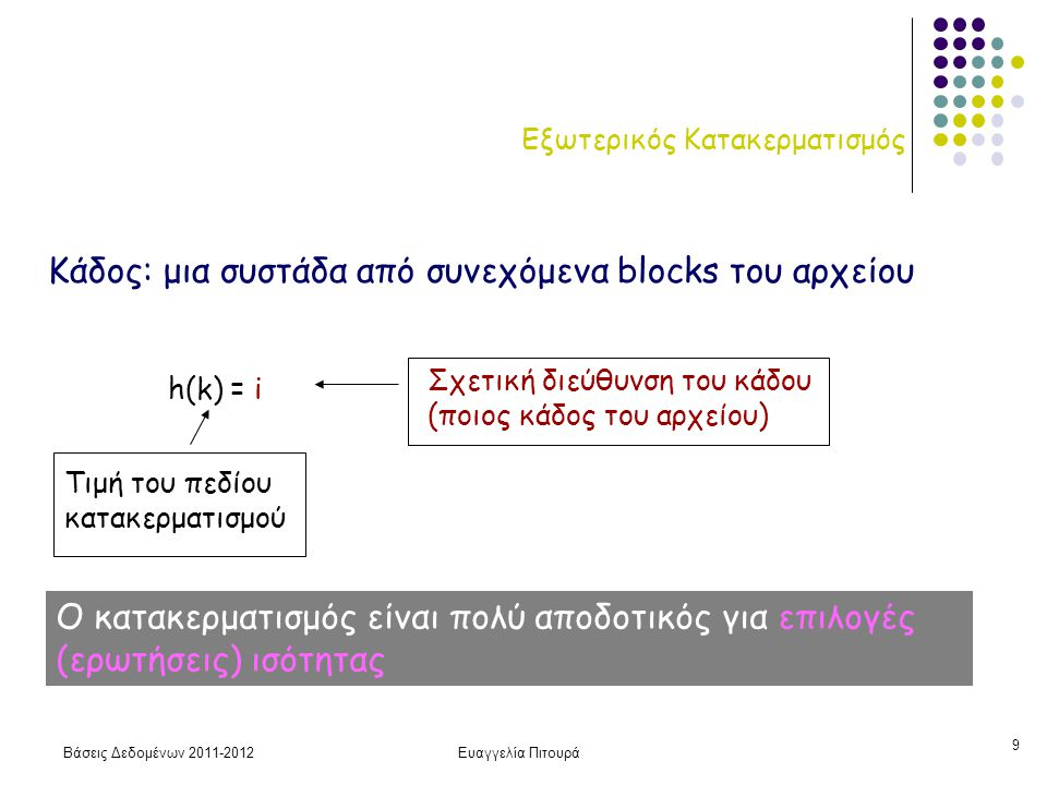 Βάσεις Δεδομένων 2011-2012Ευαγγελία Πιτουρά 9 Εξωτερικός Κατακερματισμός h(k) = i Τιμή του πεδίου κατακερματισμού Σχετική διεύθυνση του κάδου (ποιος κ