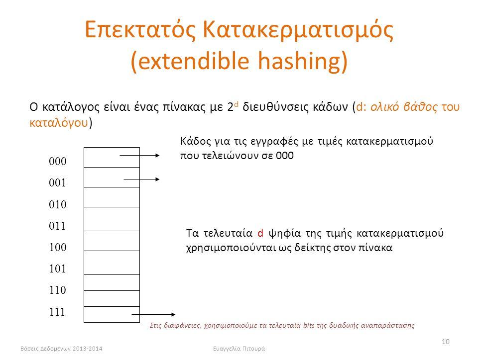 Βάσεις Δεδομένων 2013-2014Ευαγγελία Πιτουρά 10 Ο κατάλογος είναι ένας πίνακας με 2 d διευθύνσεις κάδων (d: ολικό βάθος του καταλόγου) 000 001 010 011 100 101 110 111 Κάδος για τις εγγραφές με τιμές κατακερματισμού που τελειώνουν σε 000 Τα τελευταία d ψηφία της τιμής κατακερματισμού χρησιμοποιούνται ως δείκτης στον πίνακα Στις διαφάνειες, χρησιμοποιούμε τα τελευταία bits της δυαδικής αναπαράστασης Επεκτατός Κατακερματισμός (extendible hashing)