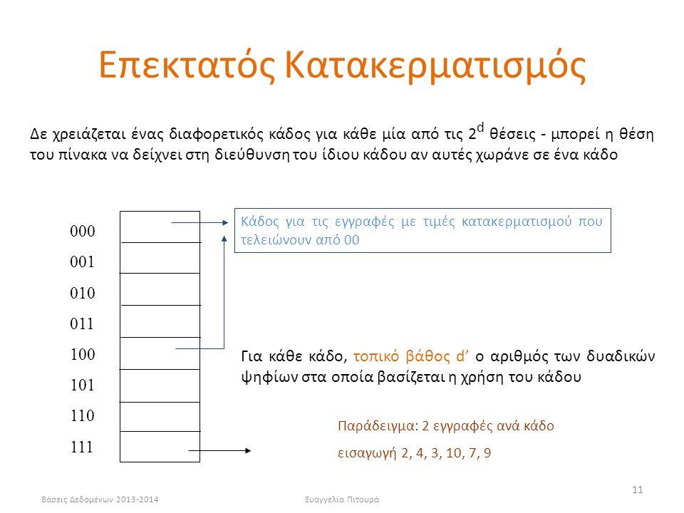 Βάσεις Δεδομένων 2013-2014Ευαγγελία Πιτουρά 11 000 001 010 011 100 101 110 111 Κάδος για τις εγγραφές με τιμές κατακερματισμού που τελειώνουν από 00 Δε χρειάζεται ένας διαφορετικός κάδος για κάθε μία από τις 2 d θέσεις - μπορεί η θέση του πίνακα να δείχνει στη διεύθυνση του ίδιου κάδου αν αυτές χωράνε σε ένα κάδο Για κάθε κάδο, τοπικό βάθος d' o αριθμός των δυαδικών ψηφίων στα οποία βασίζεται η χρήση του κάδου Παράδειγμα: 2 εγγραφές ανά κάδο εισαγωγή 2, 4, 3, 10, 7, 9 Επεκτατός Κατακερματισμός