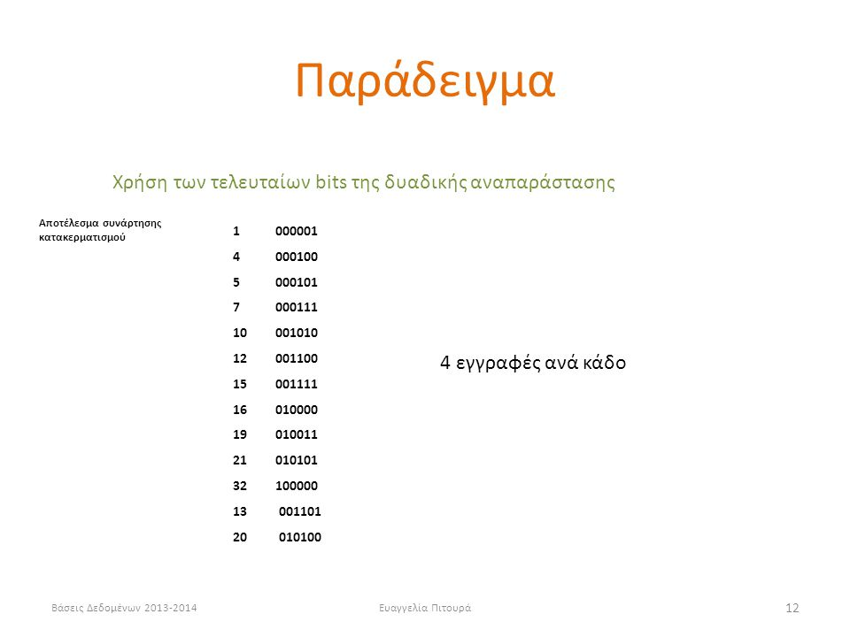 Βάσεις Δεδομένων 2013-2014Ευαγγελία Πιτουρά 12 Χρήση των τελευταίων bits της δυαδικής αναπαράστασης 1 000001 4 000100 5000101 7 000111 10 001010 12 001100 15001111 16010000 19010011 21010101 32 100000 13 001101 20 010100 4 εγγραφές ανά κάδο Αποτέλεσμα συνάρτησης κατακερματισμού Παράδειγμα