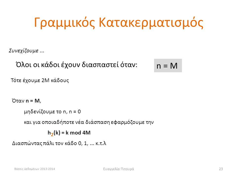 Βάσεις Δεδομένων 2013-2014 Ευαγγελία Πιτουρά23 Όλοι οι κάδοι έχουν διασπαστεί όταν: n = M Τότε έχουμε 2M κάδους Όταν n = M, μηδενίζουμε το n, n = 0 και για οποιαδήποτε νέα διάσπαση εφαρμόζουμε την h 2 (k) = k mod 4M Διασπώντας πάλι τον κάδο 0, 1,...