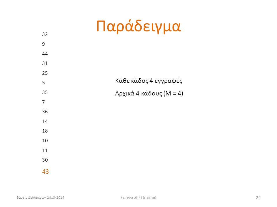Βάσεις Δεδομένων 2013-2014 Ευαγγελία Πιτουρά24 32 9 44 31 25 5 35 7 36 14 18 10 11 30 43 Κάθε κάδος 4 εγγραφές Αρχικά 4 κάδους (M = 4) Παράδειγμα