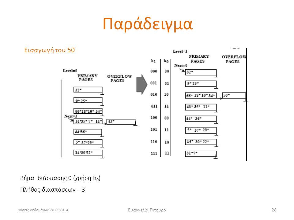 Βάσεις Δεδομένων 2013-2014 Ευαγγελία Πιτουρά28 Βήμα διάσπασης 0 (χρήση h 0 ) Πλήθος διασπάσεων = 3 Εισαγωγή του 50 Παράδειγμα