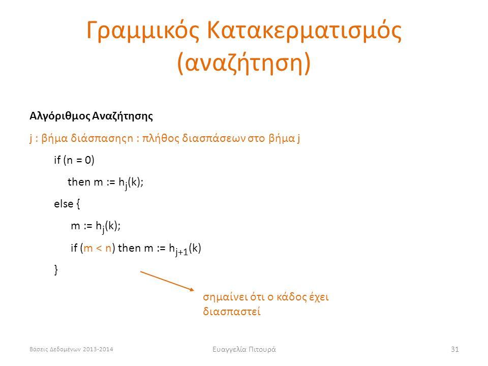Βάσεις Δεδομένων 2013-2014 Ευαγγελία Πιτουρά31 Αλγόριθμος Αναζήτησης j : βήμα διάσπασηςn : πλήθος διασπάσεων στο βήμα j if (n = 0) then m := h j (k); else { m := h j (k); if (m < n) then m := h j+1 (k) } σημαίνει ότι ο κάδος έχει διασπαστεί Γραμμικός Κατακερματισμός (αναζήτηση)