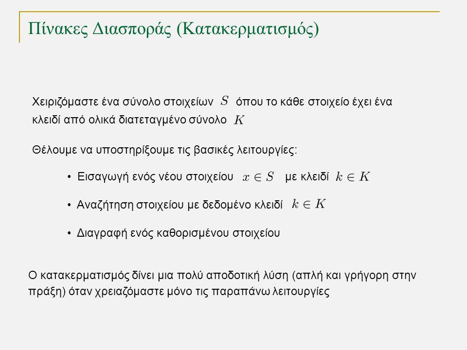 Πίνακες Διασποράς (Κατακερματισμός) TexPoint fonts used in EMF.