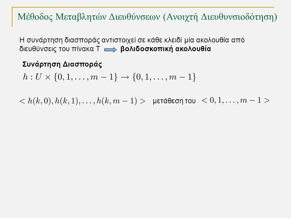 Μέθοδος Μεταβλητών Διευθύνσεων (Ανοιχτή Διευθυνσιοδότηση) Η συνάρτηση διασποράς αντιστοιχεί σε κάθε κλειδί μία ακολουθία από διευθύνσεις του πίνακα Τ βολιδοσκοπική ακολουθία Συνάρτηση Διασποράς μετάθεση του