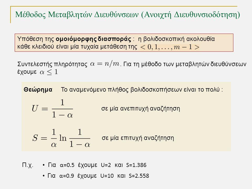Μέθοδος Μεταβλητών Διευθύνσεων (Ανοιχτή Διευθυνσιοδότηση) Υπόθεση της ομοιόμορφης διασποράς : η βολιδοσκοπική ακολουθία κάθε κλειδιού είναι μία τυχαία μετάθεση της Θεώρημα Το αναμενόμενο πλήθος βολιδοσκοπήσεων είναι το πολύ : Συντελεστής πληρότητας.