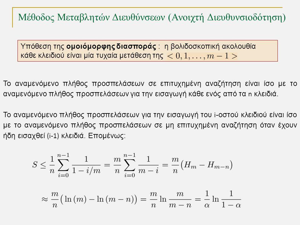 Μέθοδος Μεταβλητών Διευθύνσεων (Ανοιχτή Διευθυνσιοδότηση) Υπόθεση της ομοιόμορφης διασποράς : η βολιδοσκοπική ακολουθία κάθε κλειδιού είναι μία τυχαία μετάθεση της Το αναμενόμενο πλήθος προσπελάσεων σε επιτυχημένη αναζήτηση είναι ίσο με το αναμενόμενο πλήθος προσπελάσεων για την εισαγωγή κάθε ενός από τα n κλειδιά.