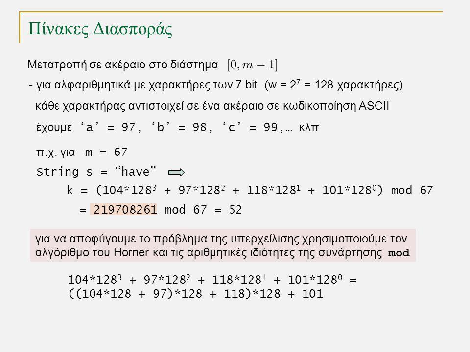 για να αποφύγουμε το πρόβλημα της υπερχείλισης χρησιμοποιούμε τον αλγόριθμο του Horner και τις αριθμητικές ιδιότητες της συνάρτησης mod Πίνακες Διασποράς TexPoint fonts used in EMF.