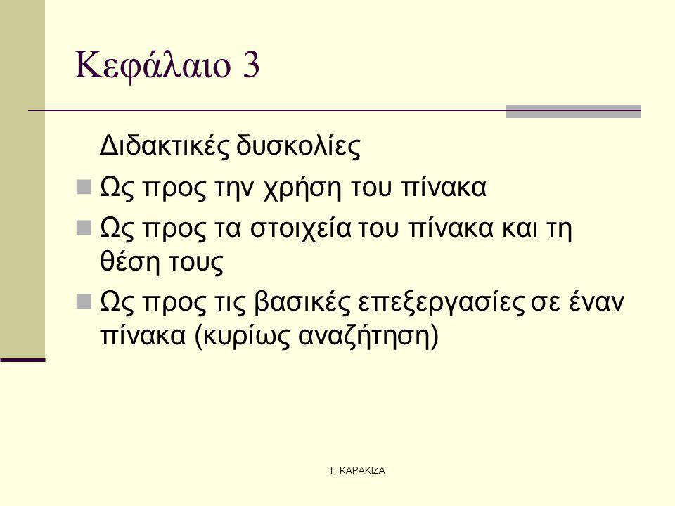Τ. ΚΑΡΑΚΙΖΑ Κεφάλαιο 3 Διδακτικές δυσκολίες Ως προς την χρήση του πίνακα Ως προς τα στοιχεία του πίνακα και τη θέση τους Ως προς τις βασικές επεξεργασ