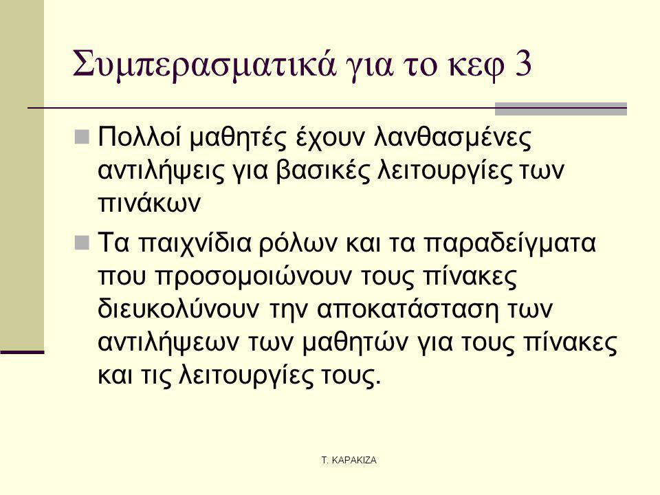 Τ. ΚΑΡΑΚΙΖΑ Συμπερασματικά για το κεφ 3 Πολλοί μαθητές έχουν λανθασμένες αντιλήψεις για βασικές λειτουργίες των πινάκων Τα παιχνίδια ρόλων και τα παρα