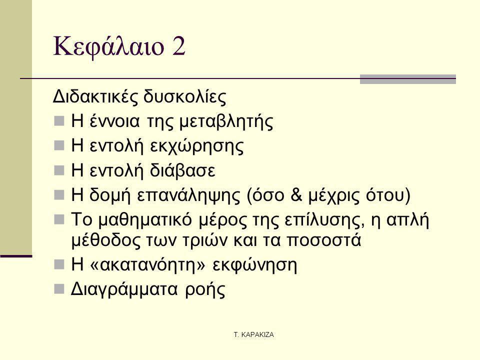 Τ. ΚΑΡΑΚΙΖΑ Κεφάλαιο 2 Διδακτικές δυσκολίες Η έννοια της μεταβλητής Η εντολή εκχώρησης Η εντολή διάβασε Η δομή επανάληψης (όσο & μέχρις ότου) Το μαθημ