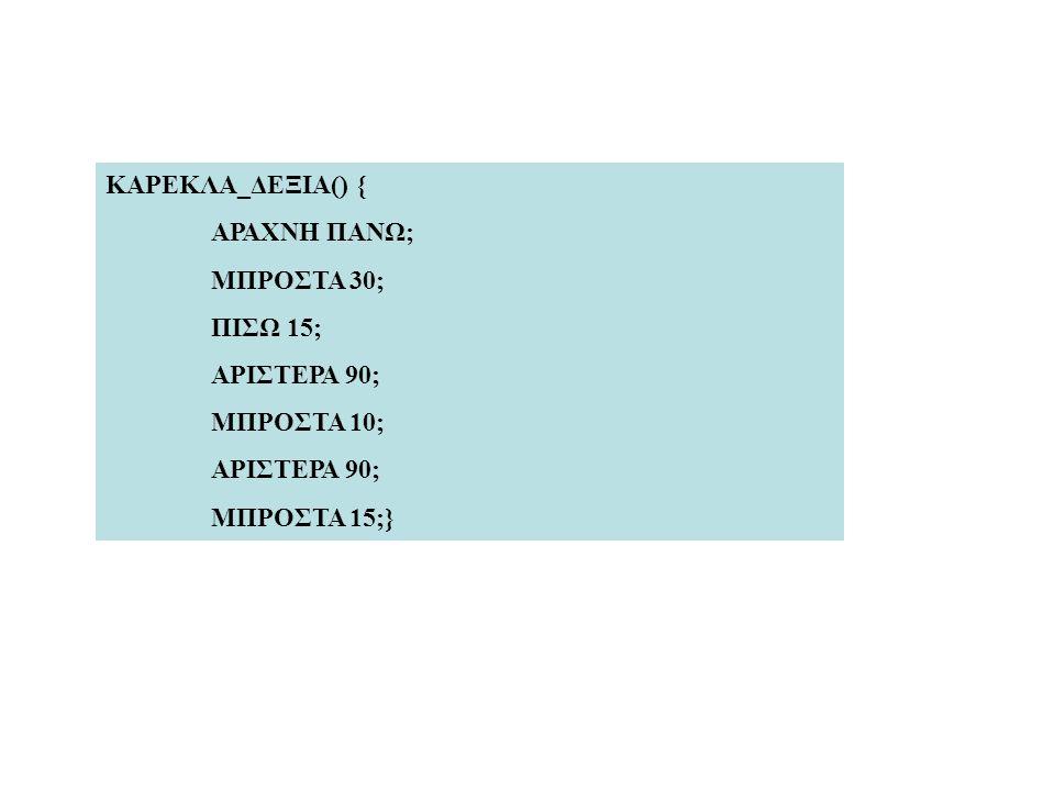 ΚΑΡΕΚΛΑ_ΔΕΞΙΑ() { ΑΡΑΧΝΗ ΠΑΝΩ; ΜΠΡΟΣΤΑ 30; ΠΙΣΩ 15; ΑΡΙΣΤΕΡΑ 90; ΜΠΡΟΣΤΑ 10; ΑΡΙΣΤΕΡΑ 90; ΜΠΡΟΣΤΑ 15;}