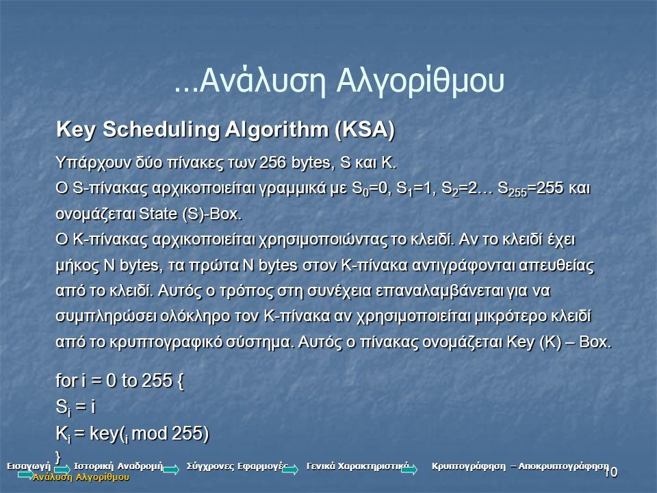 10 …Ανάλυση Αλγορίθμου Key Scheduling Algorithm (KSA) Υπάρχουν δύο πίνακες των 256 bytes, S και K.