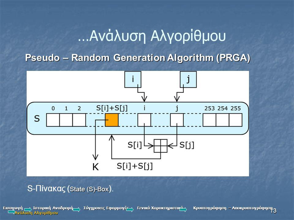 13 …Ανάλυση Αλγορίθμου Pseudo – Random Generation Algorithm (PRGA) State (S)-Box S-Πίνακας ( State (S)-Box ).