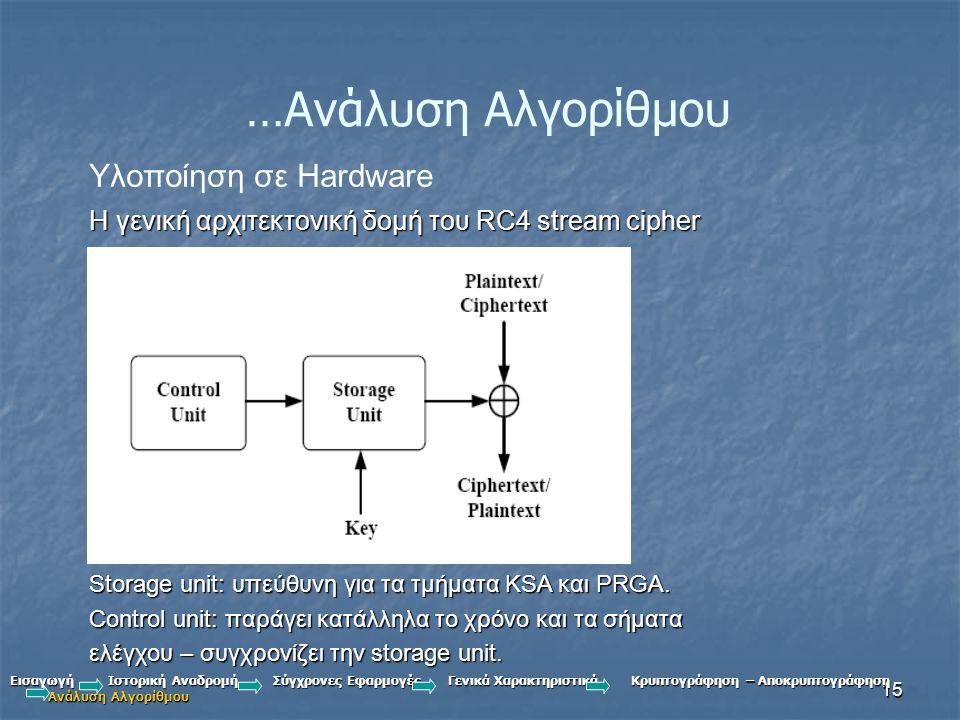 15 …Ανάλυση Αλγορίθμου Υλοποίηση σε Hardware Η γενική αρχιτεκτονική δομή του RC4 stream cipher Storage unit: υπεύθυνη για τα τμήματα KSA και PRGA.