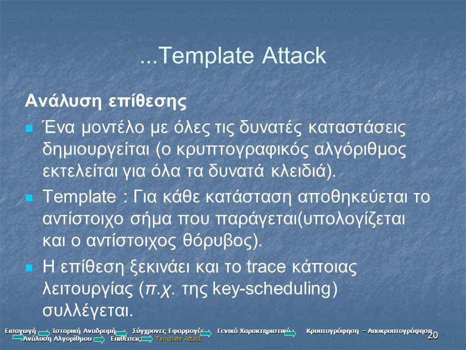20...Template Attack Ανάλυση επίθεσης Ένα μοντέλο με όλες τις δυνατές καταστάσεις δημιουργείται (ο κρυπτογραφικός αλγόριθμος εκτελείται για όλα τα δυνατά κλειδιά).