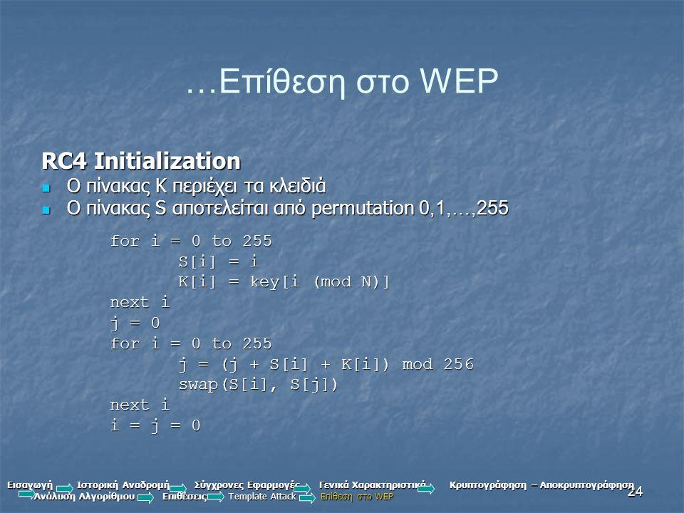 24 …Επίθεση στο WEP RC4 Initialization Ο πίνακας Κ περιέχει τα κλειδιά Ο πίνακας Κ περιέχει τα κλειδιά Ο πίνακας S αποτελείται από permutation 0,1,…,255 Ο πίνακας S αποτελείται από permutation 0,1,…,255 for i = 0 to 255 S[i] = i K[i] = key[i (mod N)] next i j = 0 for i = 0 to 255 j = (j + S[i] + K[i]) mod 256 swap(S[i], S[j]) next i i = j = 0 Εισαγωγή Ιστορική Αναδρομή Σύγχρονες Εφαρμογές Γενικά Χαρακτηριστικά Κρυπτογράφηση – Αποκρυπτογράφηση Ανάλυση Αλγορίθμου Επιθέσεις Template Attack Επίθεση στο WEP