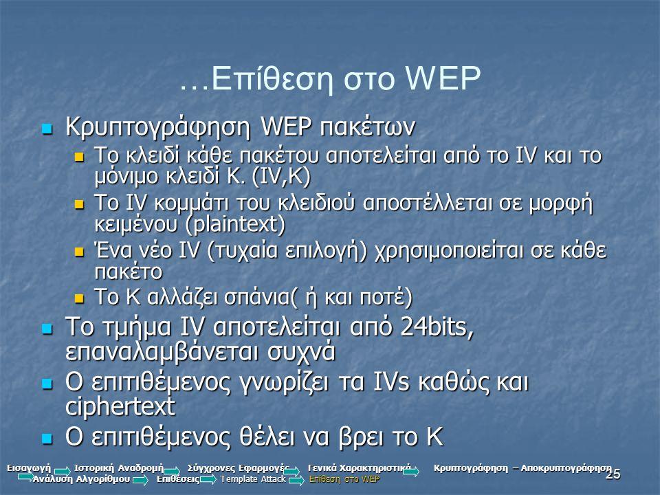 25 …Επίθεση στο WEP Κρυπτογράφηση WEP πακέτων Κρυπτογράφηση WEP πακέτων Το κλειδί κάθε πακέτου αποτελείται από το IV και το μόνιμο κλειδί Κ.