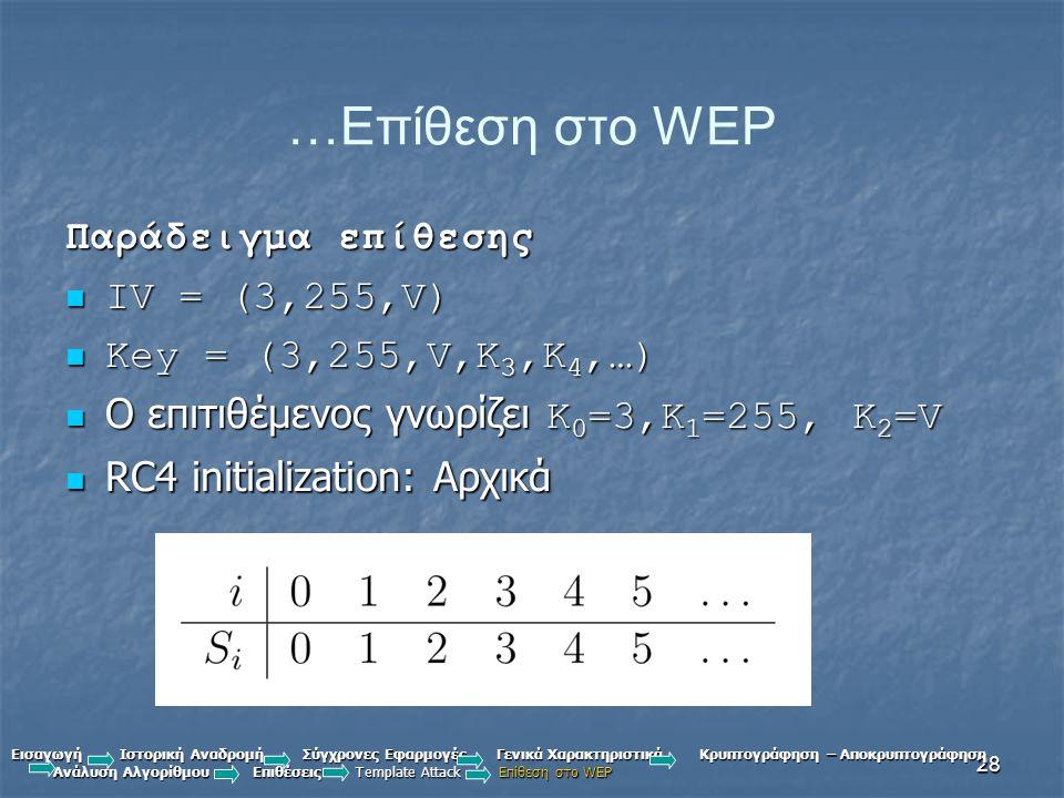 28 …Επίθεση στο WEP Παράδειγμα επίθεσης IV = (3,255,V) IV = (3,255,V) Key = (3,255,V,K 3,K 4,…) Key = (3,255,V,K 3,K 4,…) Ο επιτιθέμενος γνωρίζει K 0 =3,K 1 =255, K 2 =V Ο επιτιθέμενος γνωρίζει K 0 =3,K 1 =255, K 2 =V RC4 initialization: Αρχικά RC4 initialization: Αρχικά Εισαγωγή Ιστορική Αναδρομή Σύγχρονες Εφαρμογές Γενικά Χαρακτηριστικά Κρυπτογράφηση – Αποκρυπτογράφηση Ανάλυση Αλγορίθμου Επιθέσεις Template Attack Επίθεση στο WEP