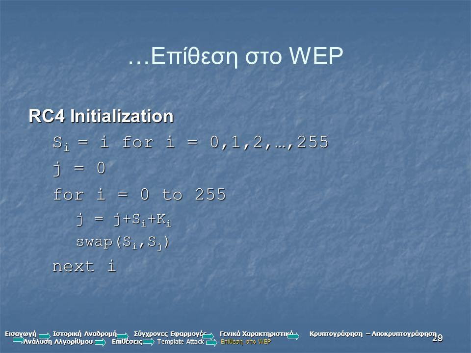 29 …Επίθεση στο WEP RC4 Initialization S i = i for i = 0,1,2,…,255 j = 0 for i = 0 to 255 j = j+S i +K i swap(S i,S j ) next i Εισαγωγή Ιστορική Αναδρομή Σύγχρονες Εφαρμογές Γενικά Χαρακτηριστικά Κρυπτογράφηση – Αποκρυπτογράφηση Ανάλυση Αλγορίθμου Επιθέσεις Template Attack Επίθεση στο WEP