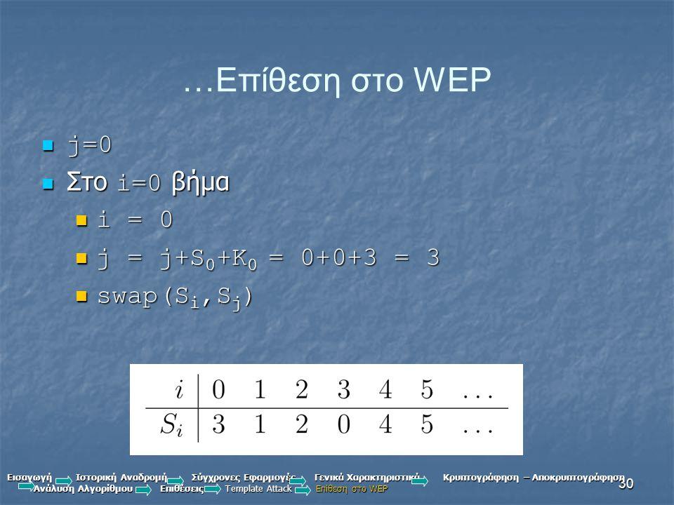 30 …Επίθεση στο WEP j=0 j=0 Στο i=0 βήμα Στο i=0 βήμα i = 0 i = 0 j = j+S 0 +K 0 = 0+0+3 = 3 j = j+S 0 +K 0 = 0+0+3 = 3 swap(S i,S j ) swap(S i,S j ) Εισαγωγή Ιστορική Αναδρομή Σύγχρονες Εφαρμογές Γενικά Χαρακτηριστικά Κρυπτογράφηση – Αποκρυπτογράφηση Ανάλυση Αλγορίθμου Επιθέσεις Template Attack Επίθεση στο WEP