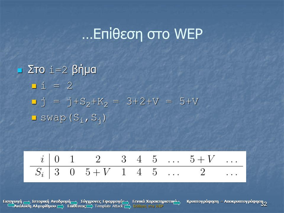32 …Επίθεση στο WEP Στο i=2 βήμα Στο i=2 βήμα i = 2 i = 2 j = j+S 2 +K 2 = 3+2+V = 5+V j = j+S 2 +K 2 = 3+2+V = 5+V swap(S i,S j ) swap(S i,S j ) Εισαγωγή Ιστορική Αναδρομή Σύγχρονες Εφαρμογές Γενικά Χαρακτηριστικά Κρυπτογράφηση – Αποκρυπτογράφηση Ανάλυση Αλγορίθμου Επιθέσεις Template Attack Επίθεση στο WEP