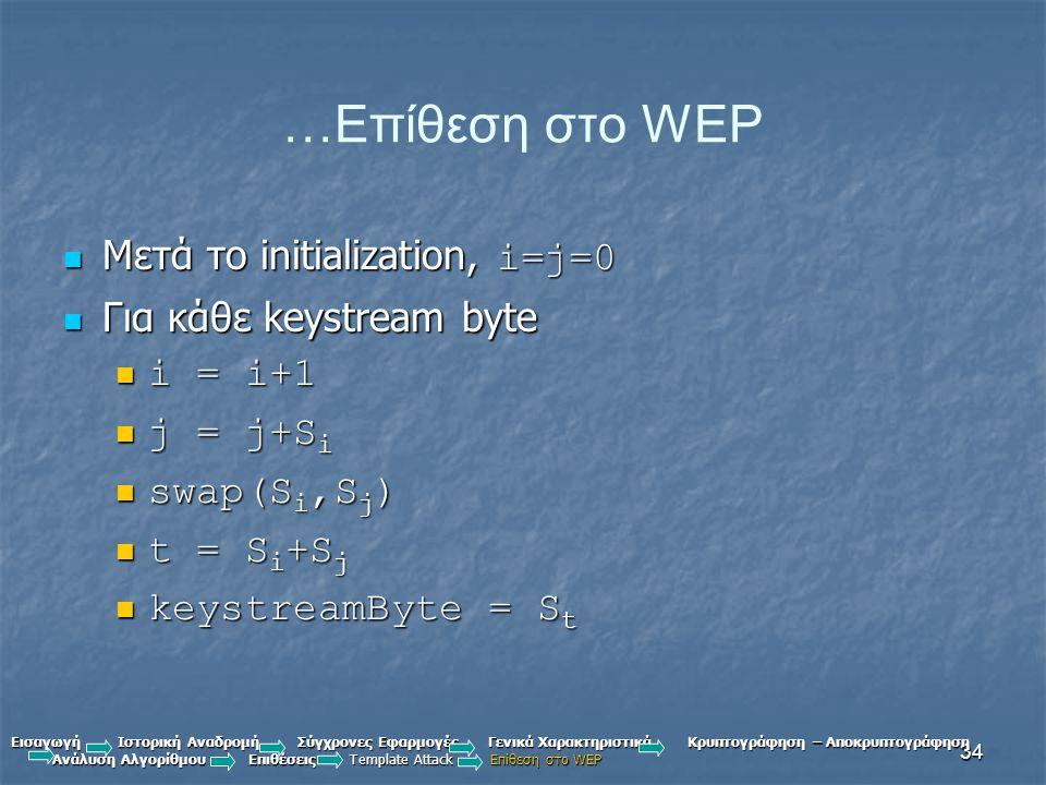 34 …Επίθεση στο WEP Μετά το initialization, i=j=0 Μετά το initialization, i=j=0 Για κάθε keystream byte Για κάθε keystream byte i = i+1 i = i+1 j = j+S i j = j+S i swap(S i,S j ) swap(S i,S j ) t = S i +S j t = S i +S j keystreamByte = S t keystreamByte = S t Εισαγωγή Ιστορική Αναδρομή Σύγχρονες Εφαρμογές Γενικά Χαρακτηριστικά Κρυπτογράφηση – Αποκρυπτογράφηση Ανάλυση Αλγορίθμου Επιθέσεις Template Attack Επίθεση στο WEP