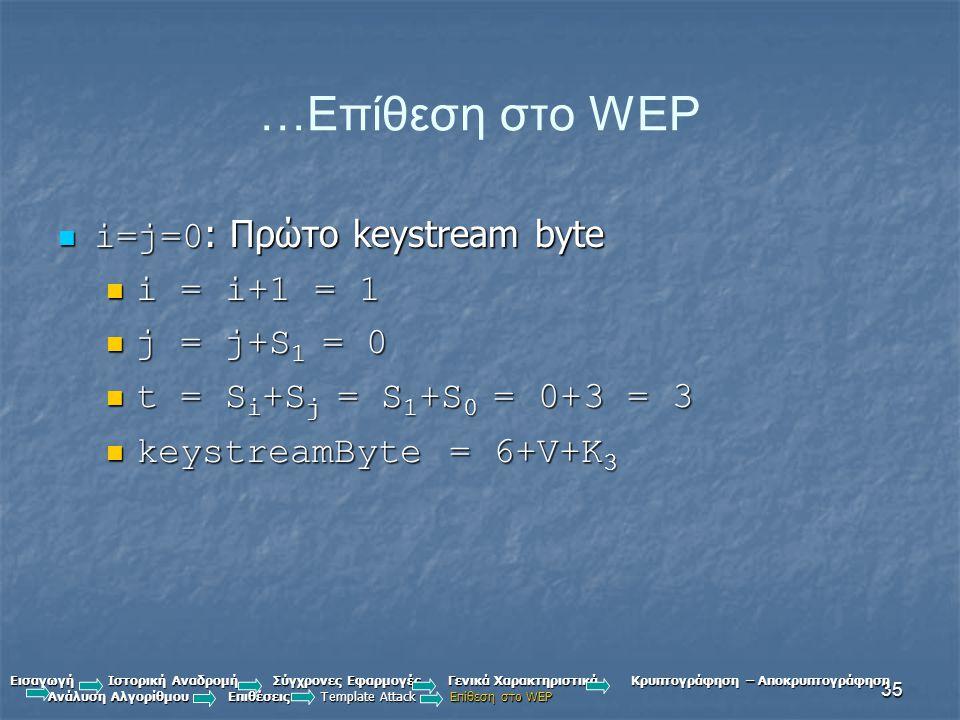 35 …Επίθεση στο WEP i=j=0 : Πρώτο keystream byte i=j=0 : Πρώτο keystream byte i = i+1 = 1 i = i+1 = 1 j = j+S 1 = 0 j = j+S 1 = 0 t = S i +S j = S 1 +S 0 = 0+3 = 3 t = S i +S j = S 1 +S 0 = 0+3 = 3 keystreamByte = 6+V+K 3 keystreamByte = 6+V+K 3 Εισαγωγή Ιστορική Αναδρομή Σύγχρονες Εφαρμογές Γενικά Χαρακτηριστικά Κρυπτογράφηση – Αποκρυπτογράφηση Ανάλυση Αλγορίθμου Επιθέσεις Template Attack Επίθεση στο WEP