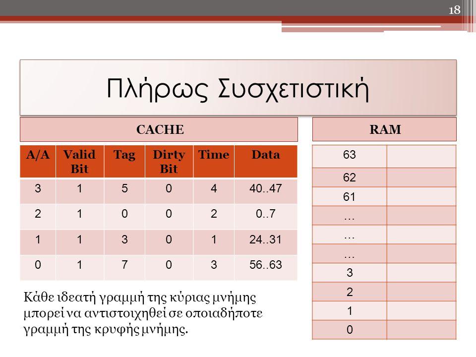 CACHE RAM 63 62 61 … … … 3 2 1 0 18 Πλήρως Συσχετιστική Κάθε ιδεατή γραμμή της κύριας μνήμης μπορεί να αντιστοιχηθεί σε οποιαδήποτε γραμμή της κρυφής