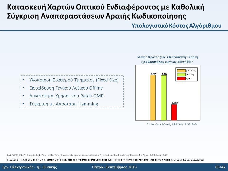 Υλοποίηση Σταθερού Τμήματος (Fixed Size) Εκπαίδευση Γενικού Λεξικού Offline Δυνατότητα Χρήσης του Batch-OMP Σύγκριση με Απόσταση Hamming Εργ.