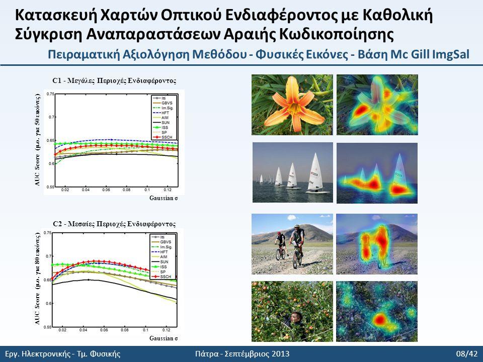 Εργ. Ηλεκτρονικής - Τμ. Φυσικής Πάτρα - Σεπτέμβριος 2013 08/42 AUC Score (μ.ο.