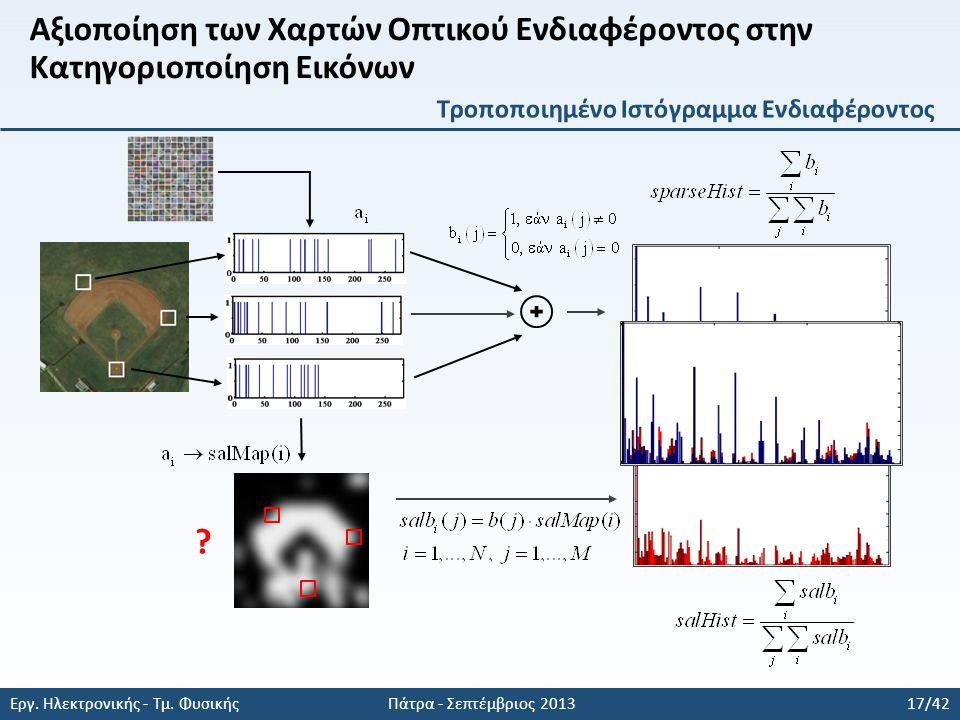 Εργ. Ηλεκτρονικής - Τμ. Φυσικής Πάτρα - Σεπτέμβριος 2013 17/42 ?