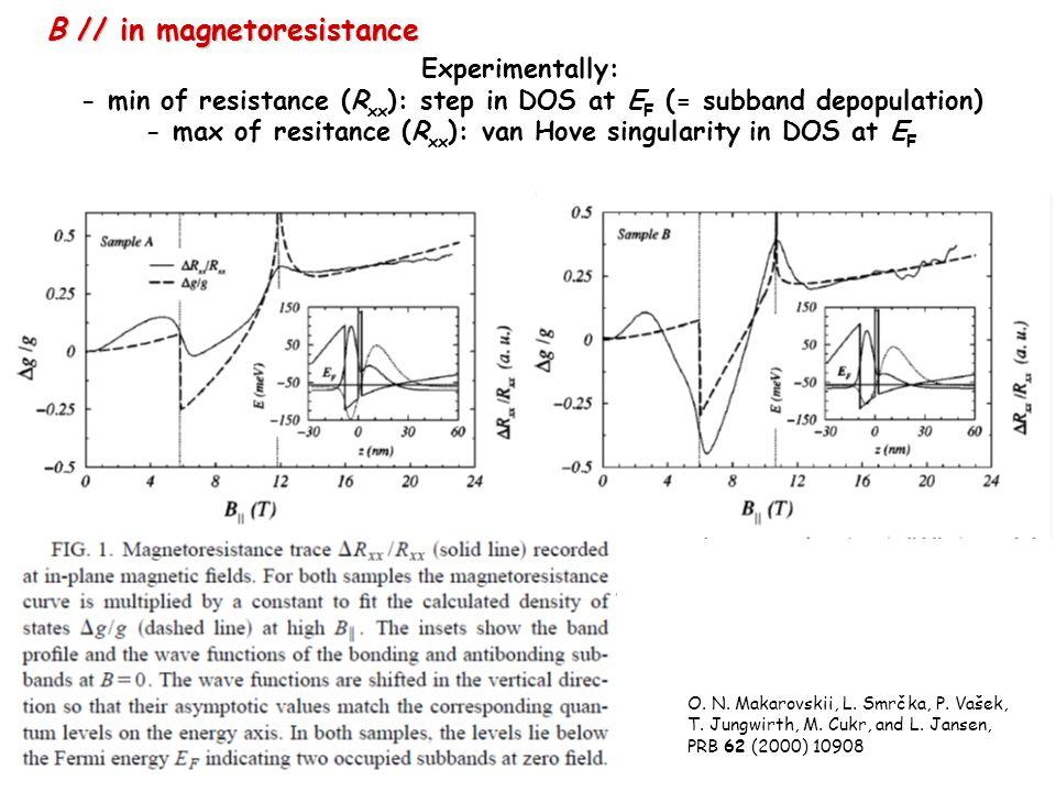 Β // in magnetoresistance O. N. Makarovskii, L. Smrčka, P.