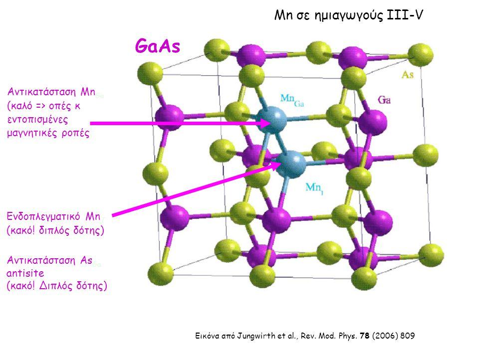 Mn σε ημιαγωγούς III-V Εικόνα από Jungwirth et al., Rev.