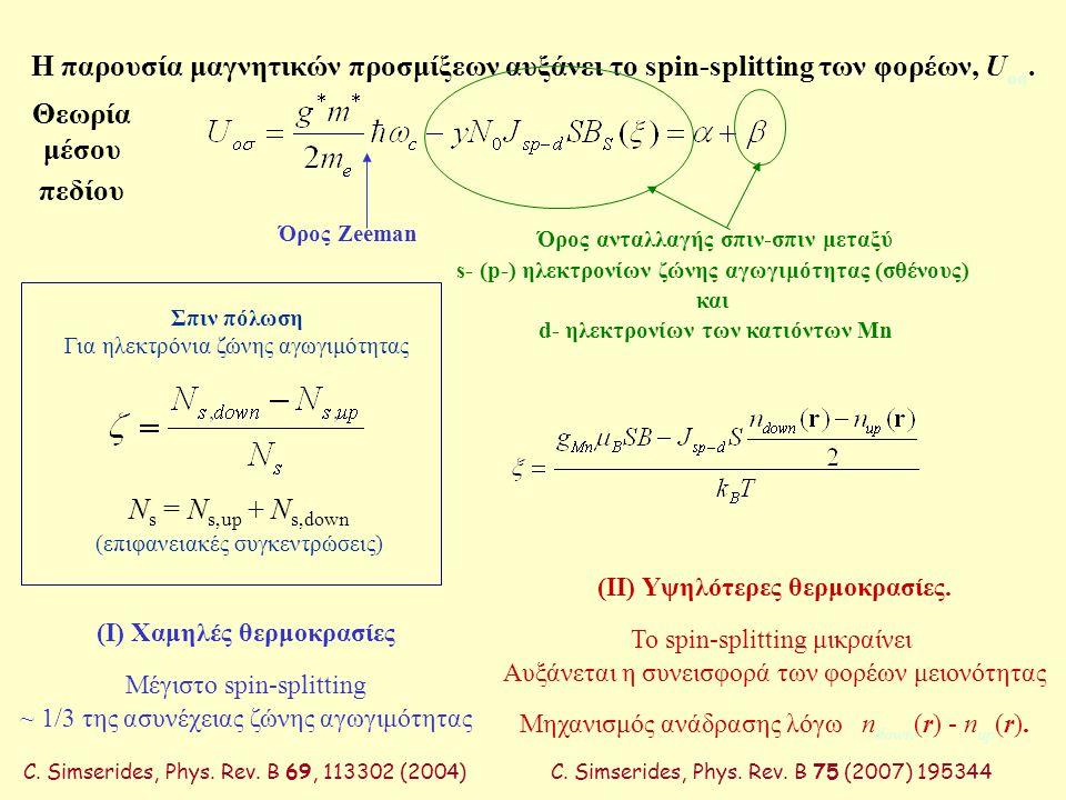 Η παρουσία μαγνητικών προσμίξεων αυξάνει το spin-splitting των φορέων, U οσ.