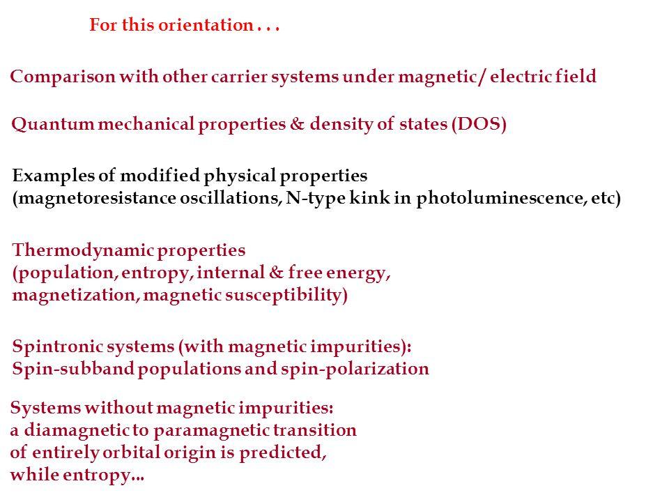Principal thermodynamic properties