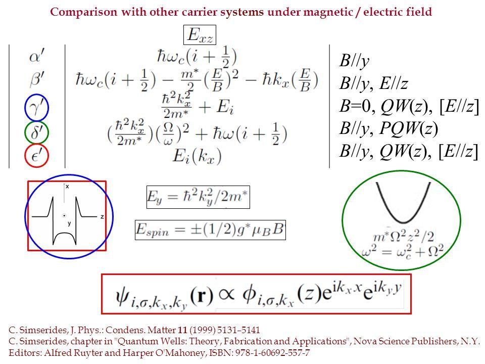 Quasi two-dimensional carriers - Hamiltonian C.Simserides, J.