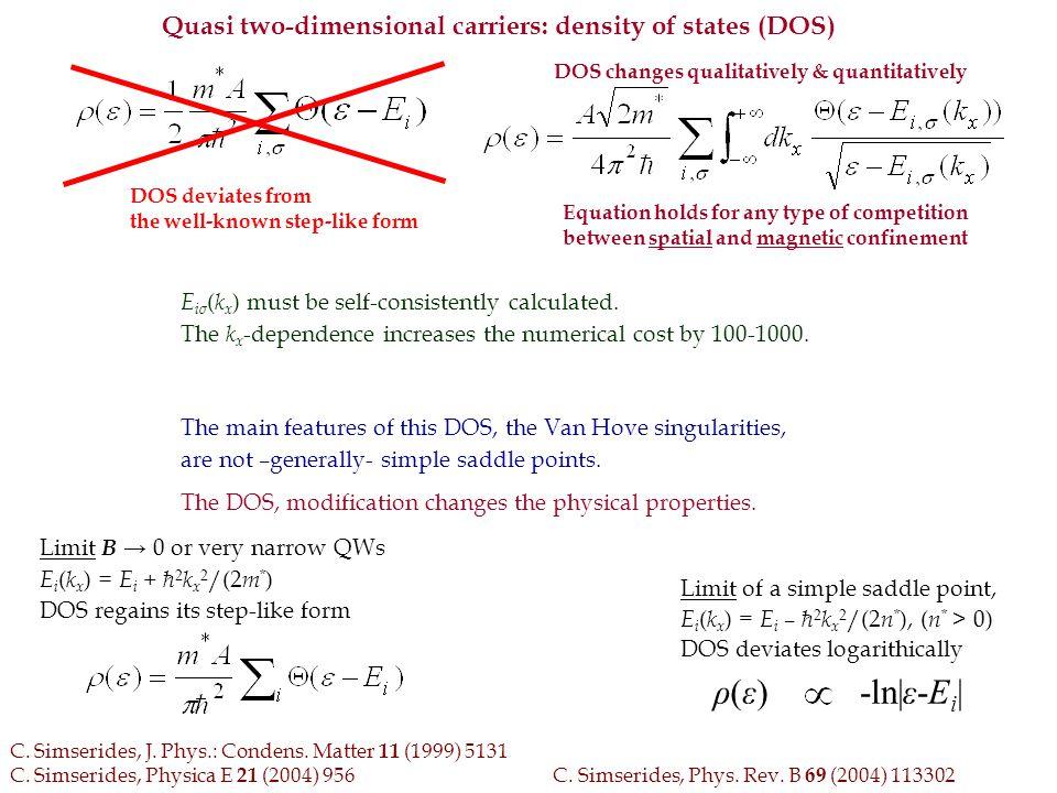 Απλά κβαντικά φρέατα με μαγνητικές προσμίξεις στη ζώνη αγωγιμότητας υπό παράλληλο μαγνητικό πεδίο (μη κλιμακοειδής DOS) ταλάντωση της M (ΕΑΝ ισχυρός ανταγωνισμός χωρικού και μαγνητικού εντοπισμού) Αλλαγές στις φυσικές ιδιότητες π.χ.