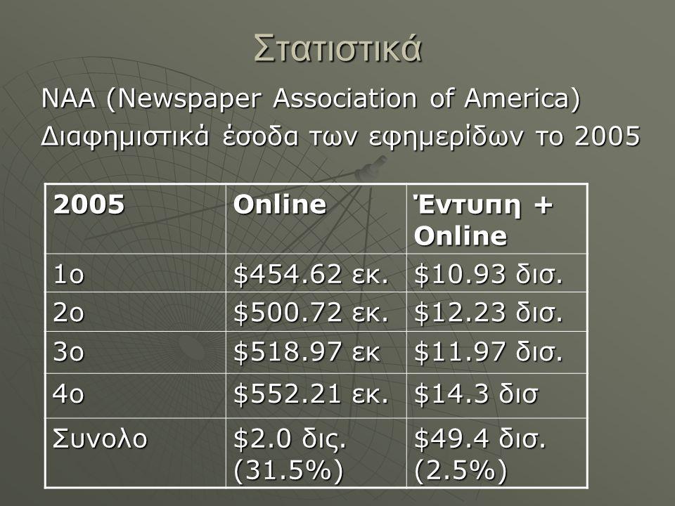 Στατιστικά ΝΑΑ (Newspaper Association of America) Διαφημιστικά έσοδα των εφημερίδων το 2005 2005Online Έντυπη + Online 1o $454.62 εκ. $10.93 δισ. 2o $